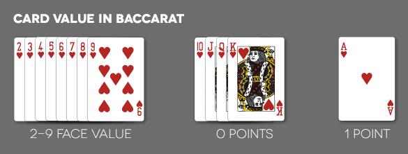 Como jogar baccarat jogou 55777