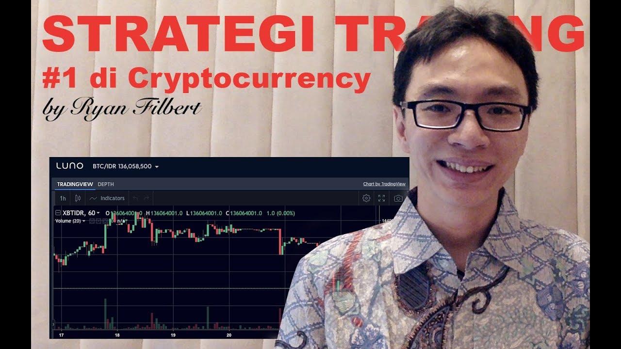 Royal Panda bitcoin metodo 31298