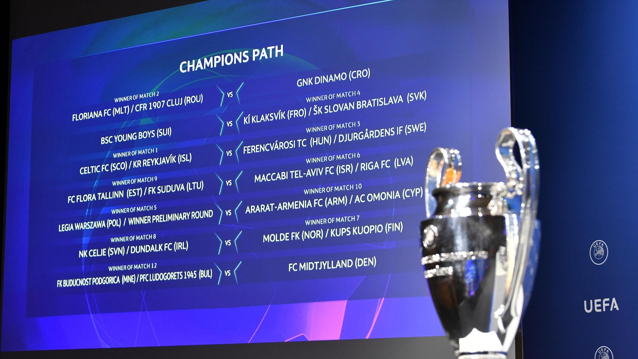 Champions league sorteio 42902
