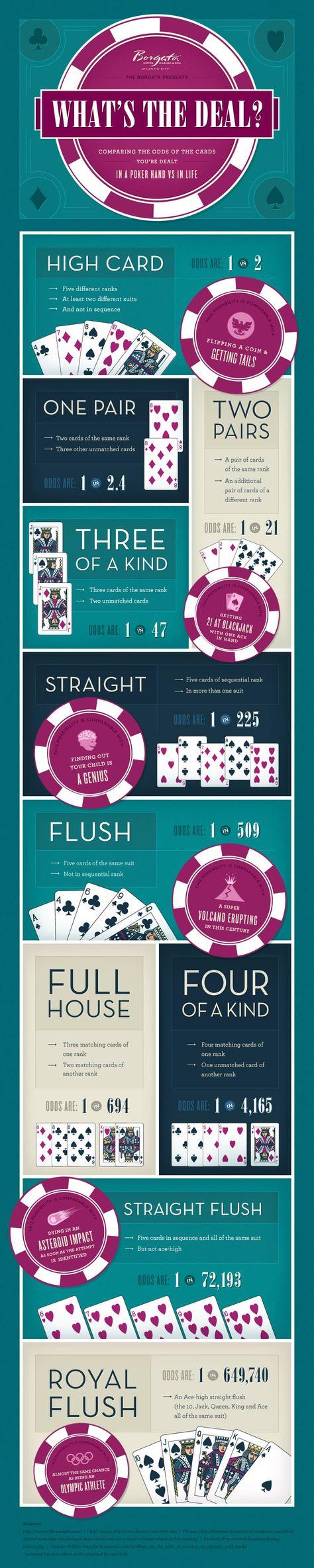 Free spins poker jogo 60529