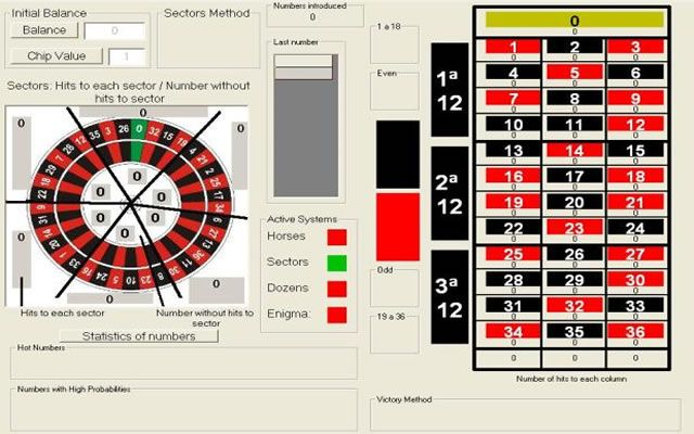 Jogos de roleta bets 15290
